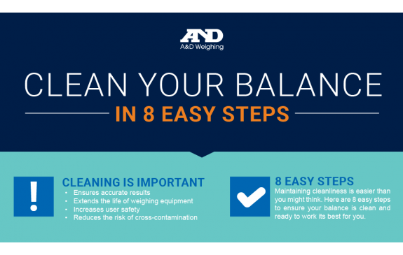 Cleaning Your Balance in 8 Easy Steps